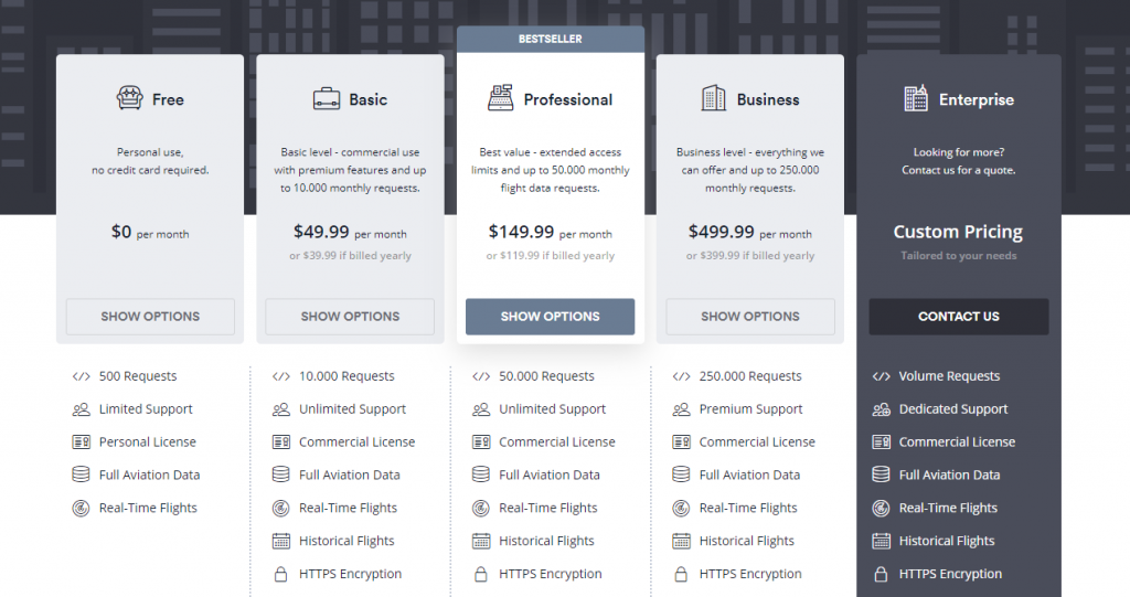 aviationstack pricing